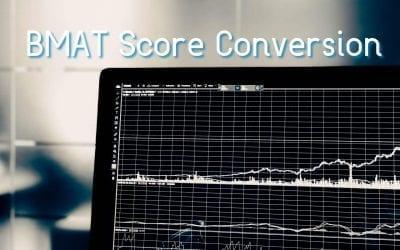 BMAT Score Conversion Chart